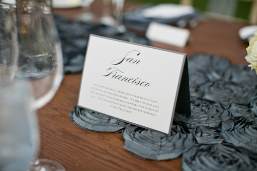 Country Wedding Favors 80 Perfect