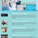 CameraRenter.com- Digital Camera Rental and Photo Sharing for your Wedding
