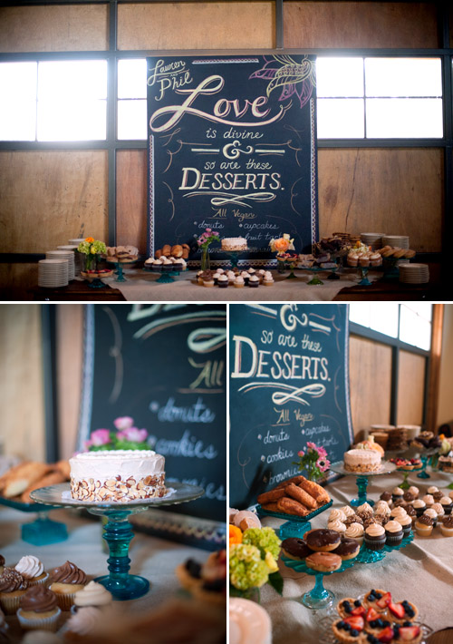 Wedding Food Inspiration Dessert Table Ideas