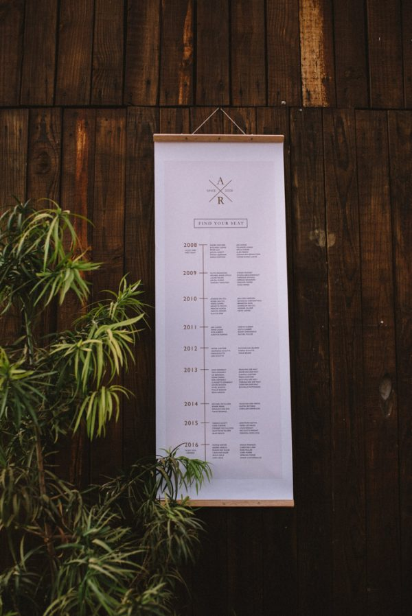 diy-south-african-greenhouse-wedding-at-rosemary-hill-33