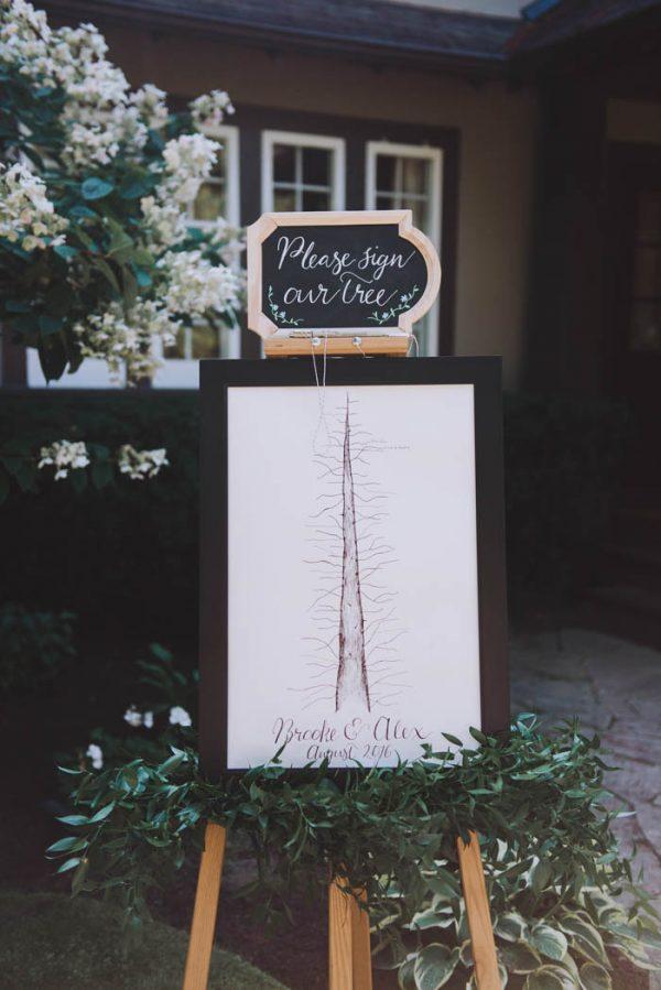 Enchanting Backyard Garden Wedding in Toronto LV IMAGERY-20