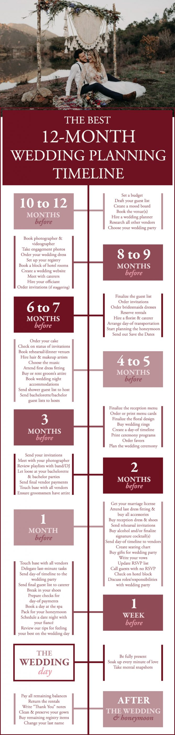 Pin This 12 Month Wedding Planning Timeline Now Even Though You Might Be Ready To Dive Into The Deep End Of We Highly Recommend Take Just A