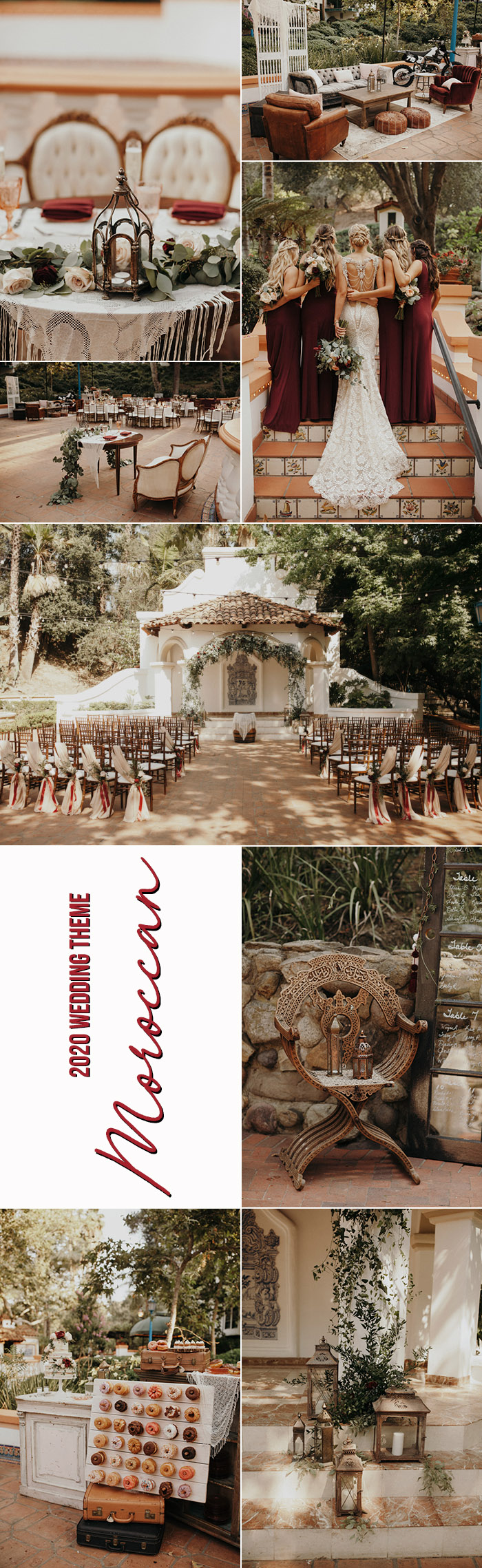 Wedding Themes | Wedding Theme Ideas | Wedding Theme Colors | Wedding Themes  Summer: August 2008